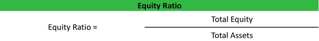 Equity Ratio